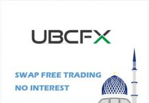 UBCFX Islamic Accounts